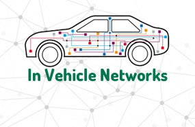 In vehicle networks